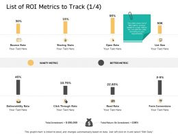 List Of ROI Metrics To Track Click M2630 Ppt Powerpoint Presentation Slides Backgrounds