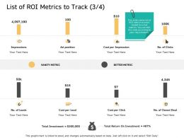 List Of ROI Metrics To Track Clicks M2632 Ppt Powerpoint Presentation Infographic Template Skills