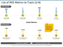 List Of ROI Metrics To Track Conversions Ppt Powerpoint Presentation Inspiration Deck