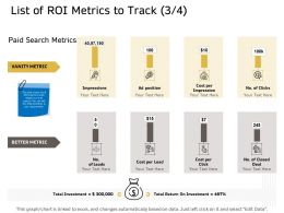 List Of Roi Metrics To Track Cost Ppt Powerpoint Presentation Professional Summary