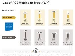 List Of ROI Metrics To Track Deliverability Ppt Powerpoint Presentation Infographics Show