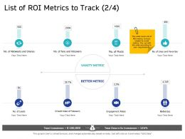 List Of ROI Metrics To Track Followers M2663 Ppt Powerpoint Presentation Pictures Clipart