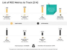 List Of ROI Metrics To Track Growth M2631 Ppt Powerpoint Presentation Ideas Slideshow