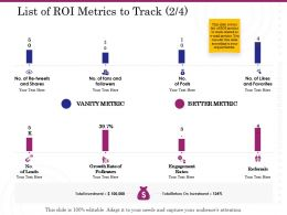 List Of ROI Metrics To Track Growth Ppt Gallery Graphics Download