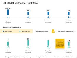 List Of ROI Metrics To Track Impressions Ppt Powerpoint Presentation Guide