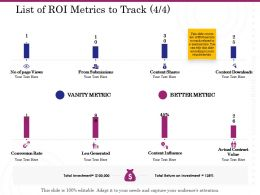 List Of ROI Metrics To Track Influence Ppt Powerpoint Graphic Tips