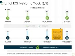 List Of ROI Metrics To Track M2986 Ppt Powerpoint Presentation Outline Ideas