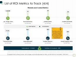 List Of ROI Metrics To Track M2987 Ppt Powerpoint Presentation File Formats