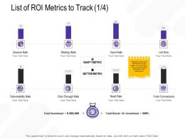 List Of ROI Metrics To Track Metric M2684 Ppt Powerpoint Presentation Show Professional