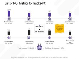 List Of ROI Metrics To Track Page M2687 Ppt Powerpoint Presentation Infographic Template