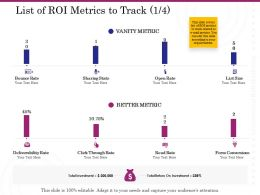 List Of ROI Metrics To Track Rate Ppt Powerpoint Presentation Show Design Ideas