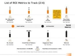 List Of ROI Metrics To Track Rates Ppt Powerpoint Presentation Infographic Template Skills