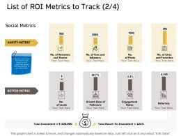 List Of ROI Metrics To Track Referrals Ppt Powerpoint Presentation Guide