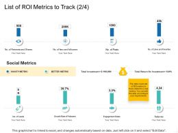 List Of ROI Metrics To Track Shares Ppt Powerpoint Presentation Professional Display