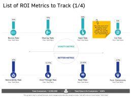 List Of ROI Metrics To Track Sharing M2662 Ppt Powerpoint Presentation Summary Designs