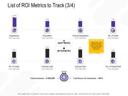 List Of ROI Metrics To Track Total M2686 Ppt Powerpoint Presentation Layouts Skills