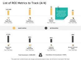 List Of ROI Metrics To Track Value M2633 Ppt Powerpoint Presentation Infographics Icon