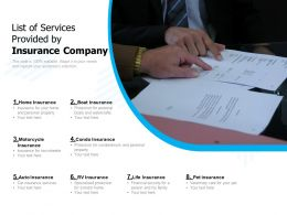 List Of Services Provided By Insurance Company