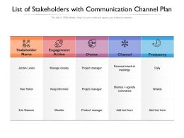 List Of Stakeholders With Communication Channel Plan