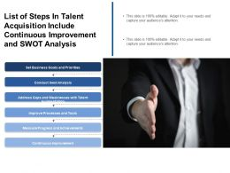 List Of Steps In Talent Acquisition Include Continuous Improvement And Swot Analysis