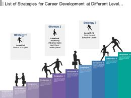 List Of Strategies For Career Development At Different Level Of Department