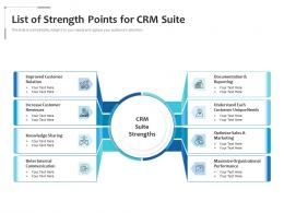 List Of Strength Points For CRM Suite