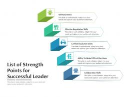 List Of Strength Points For Successful Leader