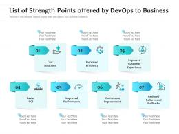 List Of Strength Points Offered By DevOps To Business