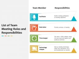 List Of Team Meeting Roles And Responsibilities