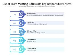 List Of Team Meeting Roles With Key Responsibility Areas