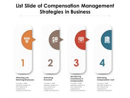List Slide Of Compensation Management Strategies In Business