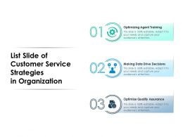 List Slide Of Customer Service Strategies In Organization