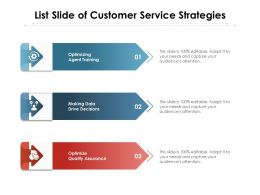 List Slide Of Customer Service Strategies