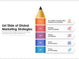 List Slide Of Global Marketing Strategies