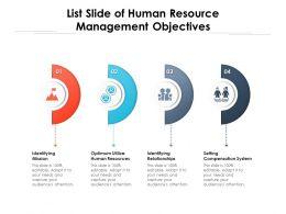List Slide Of Human Resource Management Objectives