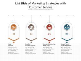 List Slide Of Marketing Strategies With Customer Service