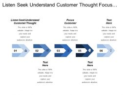 Listen Seek Understand Customer Thought Focus Customer Contract Management