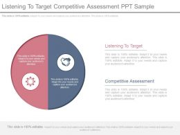 Listening To Target Competitive Assessment Ppt Sample