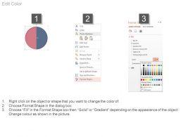 listening_to_target_competitive_assessment_ppt_sample_Slide03