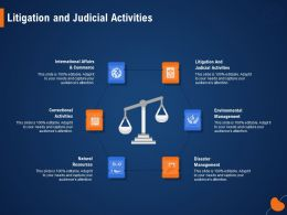 Litigation And Judicial Activities Correctional Ppt Powerpoint Presentation Inspiration Designs Download