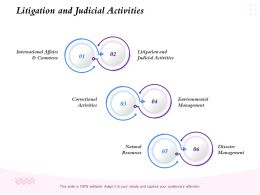 Litigation And Judicial Activities Environmental Management Ppt Presentation Tips