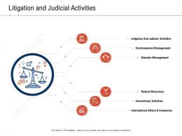 Litigation And Judicial Activities Fraud Investigation Ppt Powerpoint Presentation Gallery Show