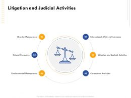 Litigation And Judicial Activities International Affairs Ppt Powerpoint Professional