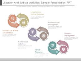 Litigation And Judicial Activities Sample Presentation Ppt