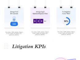 Litigation KPIS Opinion Response Time Ppt Powerpoint Presentation Rules