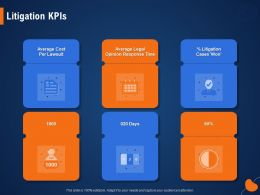 Litigation KPIS Per Lawsuit Ppt Powerpoint Presentation Layouts Example