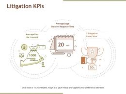 Litigation Kpis Ppt Background Template