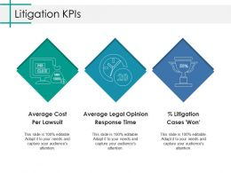 Litigation Kpis Ppt Inspiration Guide