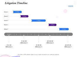 Litigation Timeline Milestone 1 To Milestone 5 Ppt Powerpoint Presentation Introduction