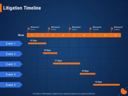 Litigation Timeline Milestone Ppt Powerpoint Presentation Gallery Professional